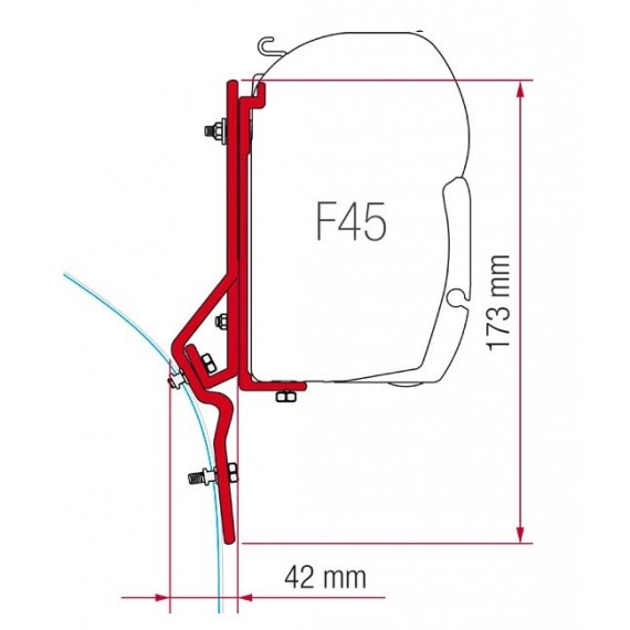 Kit za montažo Fiamma Fiat Ducato, Renaul Master