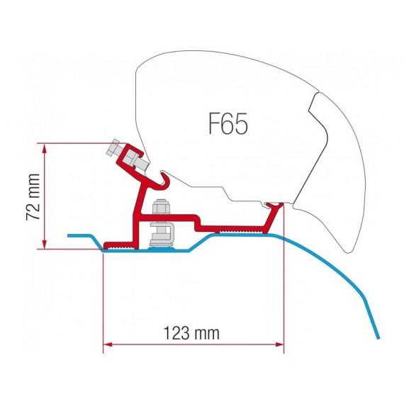 Kit za montažo Fiamma za Fiat Ducato, Citroen Jumper, Peugeot Boxer