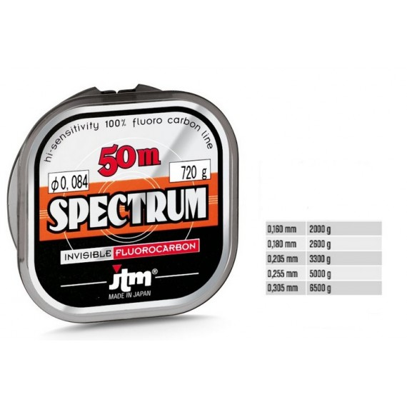 Laks Fassa Spectrum 50m 0,205mm 500205